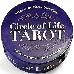 Círculo de la vida (Caja Metalica)